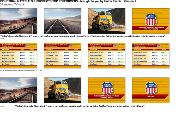 Union Pacific Storyboard